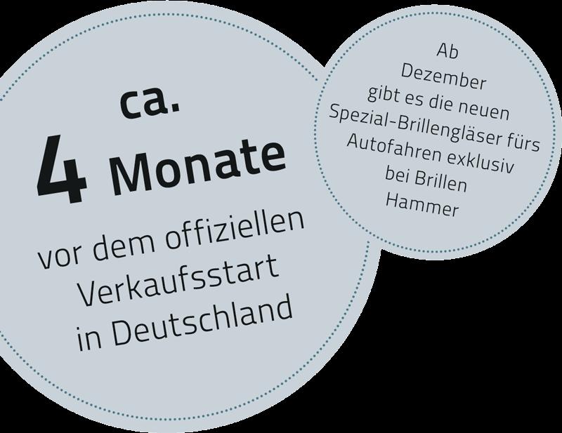 ca. 4 Monate vor dem offiziellen Verkaufsstart in Deutschland