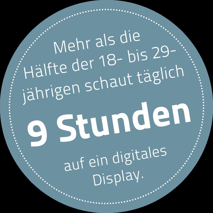 Mehr als die Hälfte der 18- bis 29-jährigen schaut täglich 9 Stunden auf ein digitales Display