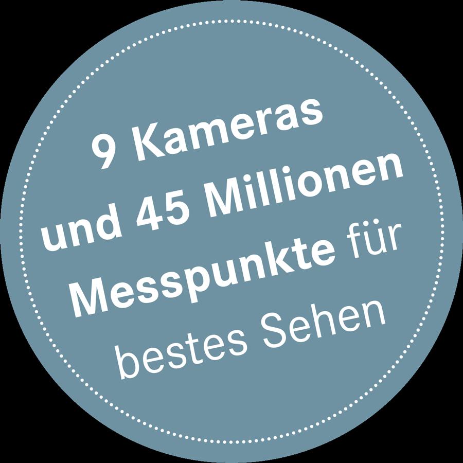 9 Kameras und 45 Millionen Messpunkte für bestes Sehen