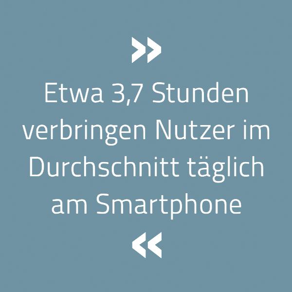Etwa 3,7 Stunden verbringen Nutzer im Durchschnitt täglich am Smartphone